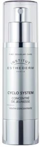 Institut Esthederm Cyclo System 21 Days Youth Concentrate